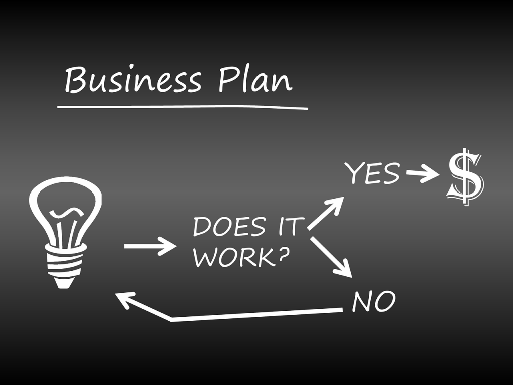 Cómo crear valor añadido a tu empresa